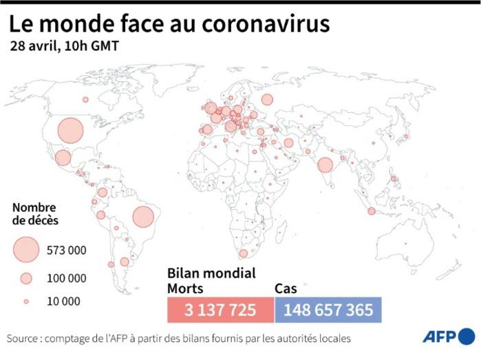 Nombre de morts liés au coronavirus officiellement annoncés par pays, au 28 avril à 10H00 GMT. Simon MALFATTO / AFP